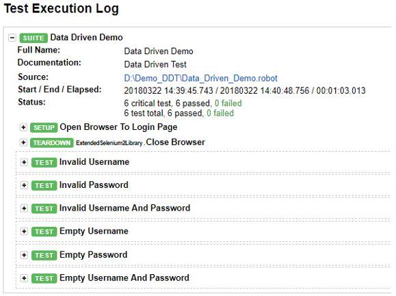 HTML for *.robot progra